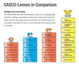 casco skibril lens eigenschappen vautron en carbonic 5090